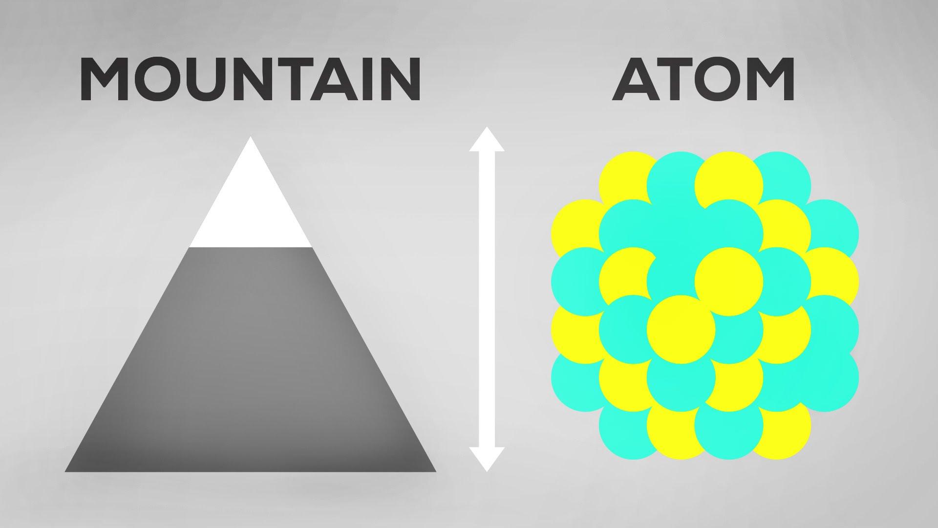 maxresdefaultI0YNRHDH Atome so groß wie Berge   Kurzgesagt erklärt uns Neutronensterne