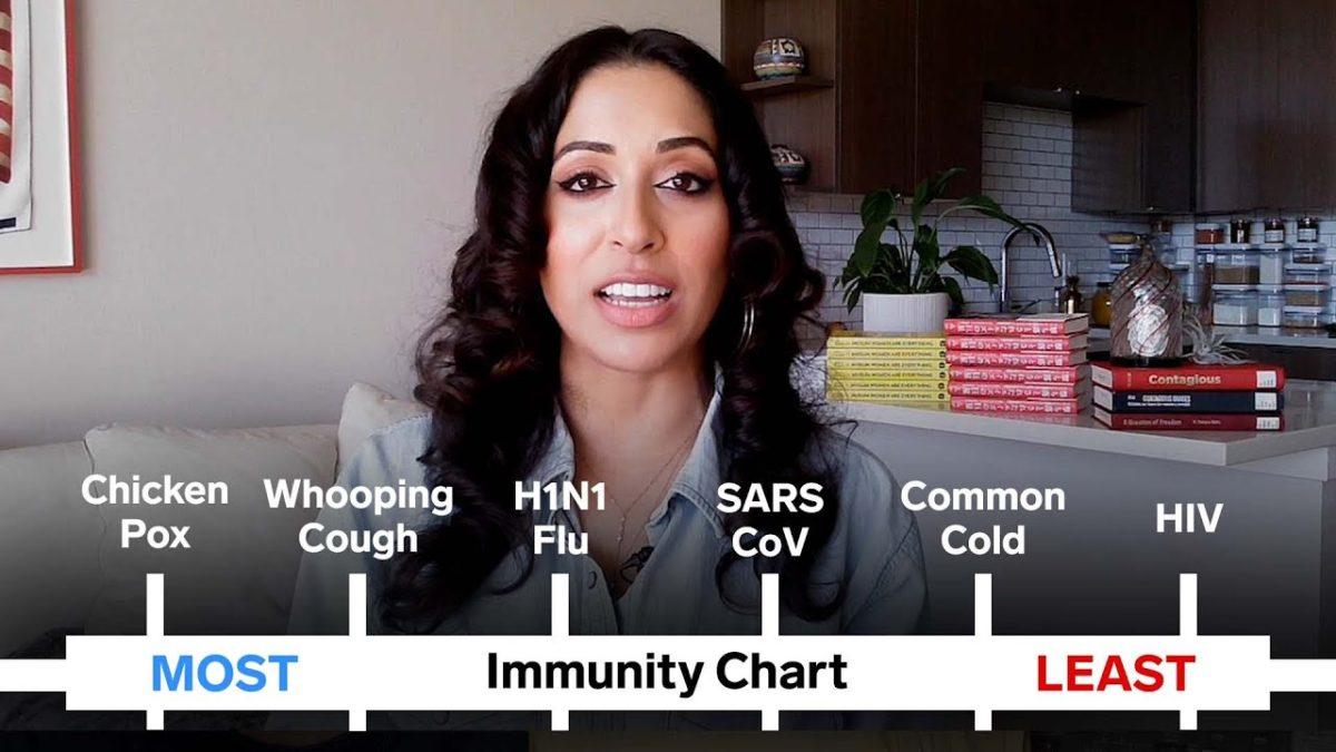 Wie sich eine Immunität gegen COVID-19 gegenüber anderen Krankheiten verhält